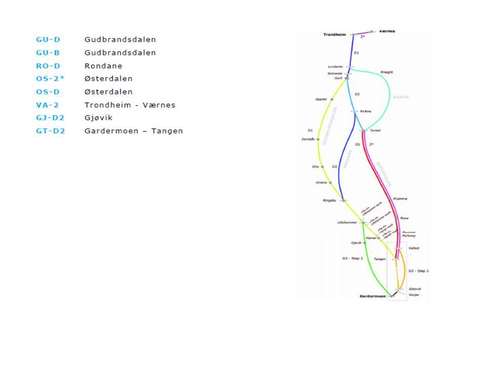 Fra Tynset til Lundamo går ikke banen via Røros, men over Kvikne.