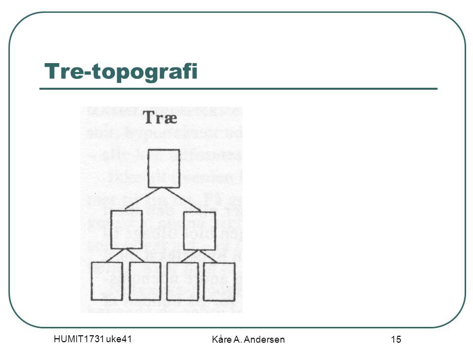 HUMIT1731 uke41 Kåre A. Andersen 15 Tre-topografi