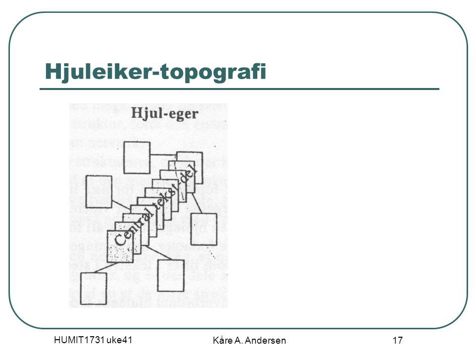 HUMIT1731 uke41 Kåre A. Andersen 17 Hjuleiker-topografi
