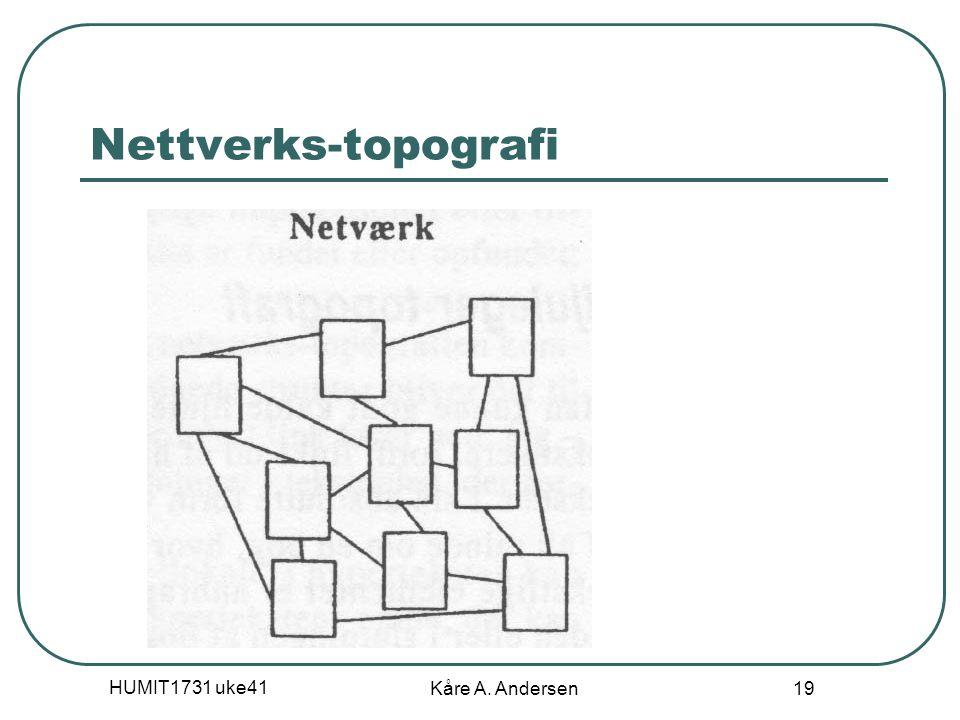 HUMIT1731 uke41 Kåre A. Andersen 19 Nettverks-topografi