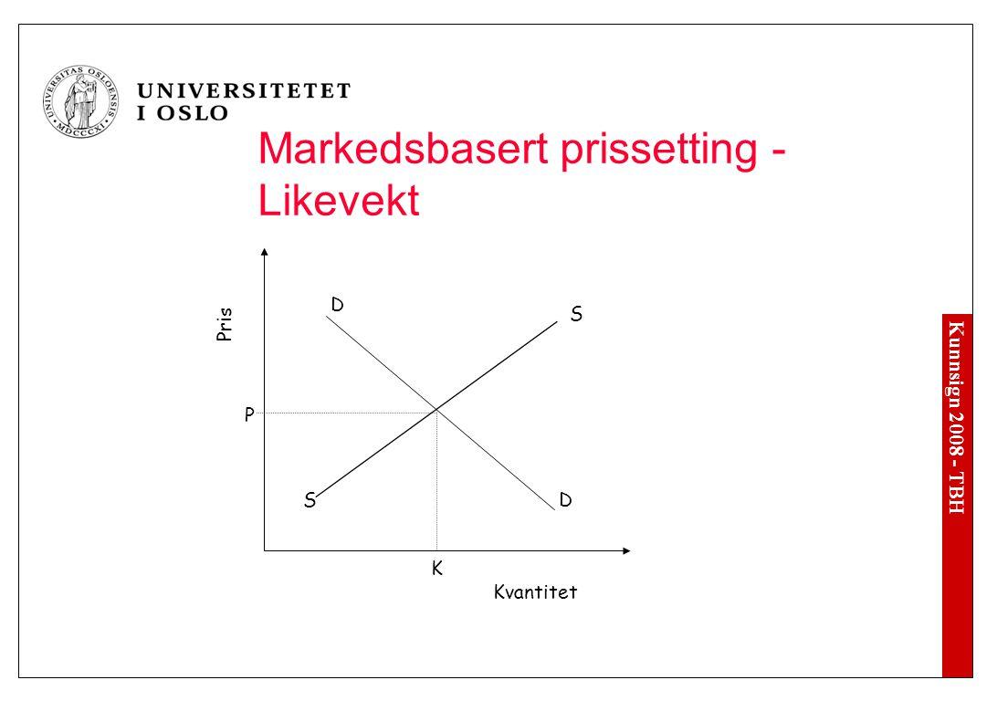 Kunnsign 2008 - TBH Pris Kvantitet S SD D P K Markedsbasert prissetting - Likevekt