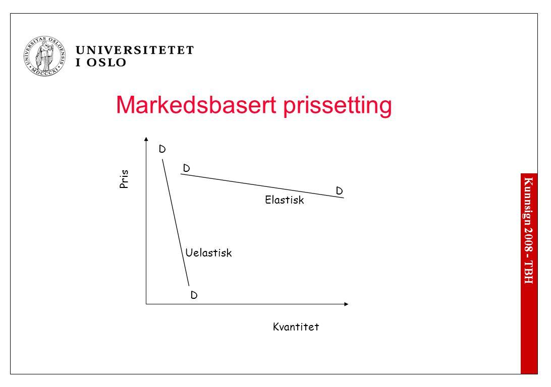 Kunnsign 2008 - TBH Kvantitet Pris D D D D Elastisk Uelastisk Markedsbasert prissetting
