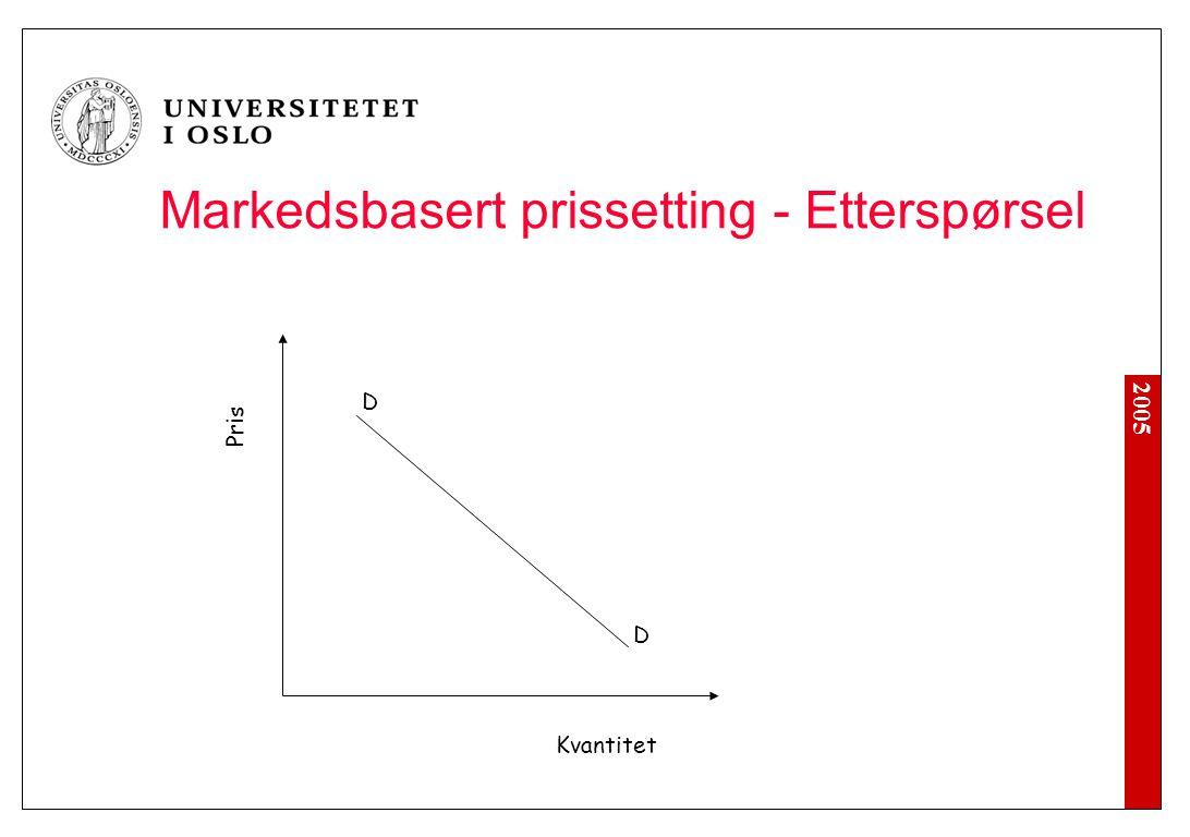2005 Kvantitet Pris D D Markedsbasert prissetting - Etterspørsel