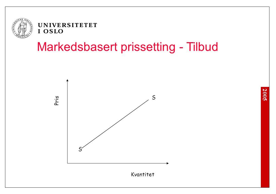 2005 Pris Kvantitet S S Markedsbasert prissetting - Tilbud