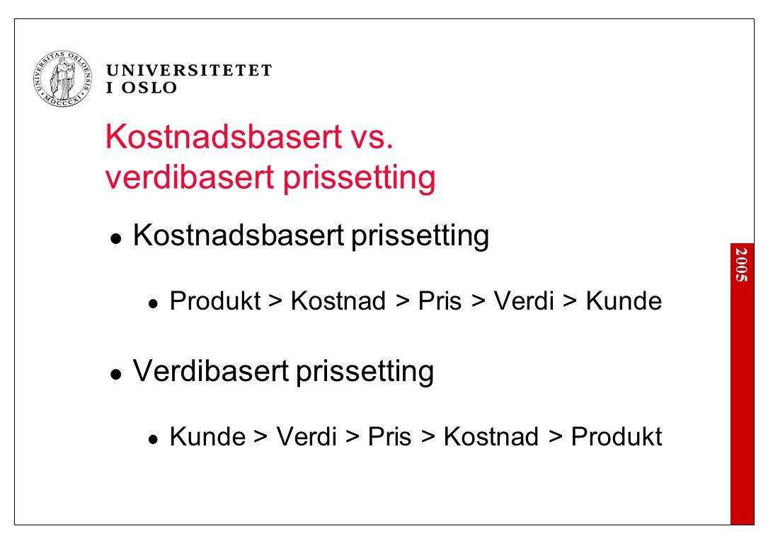 2005 Kostnadsbasert vs. verdibasert prissetting Kostnadsbasert prissetting Produkt > Kostnad > Pris > Verdi > Kunde Verdibasert prissetting Kunde > Ve
