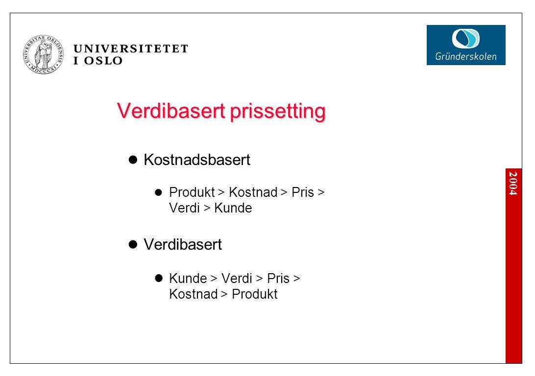 2004 Verdibasert prissetting Kostnadsbasert Produkt > Kostnad > Pris > Verdi > Kunde Verdibasert Kunde > Verdi > Pris > Kostnad > Produkt