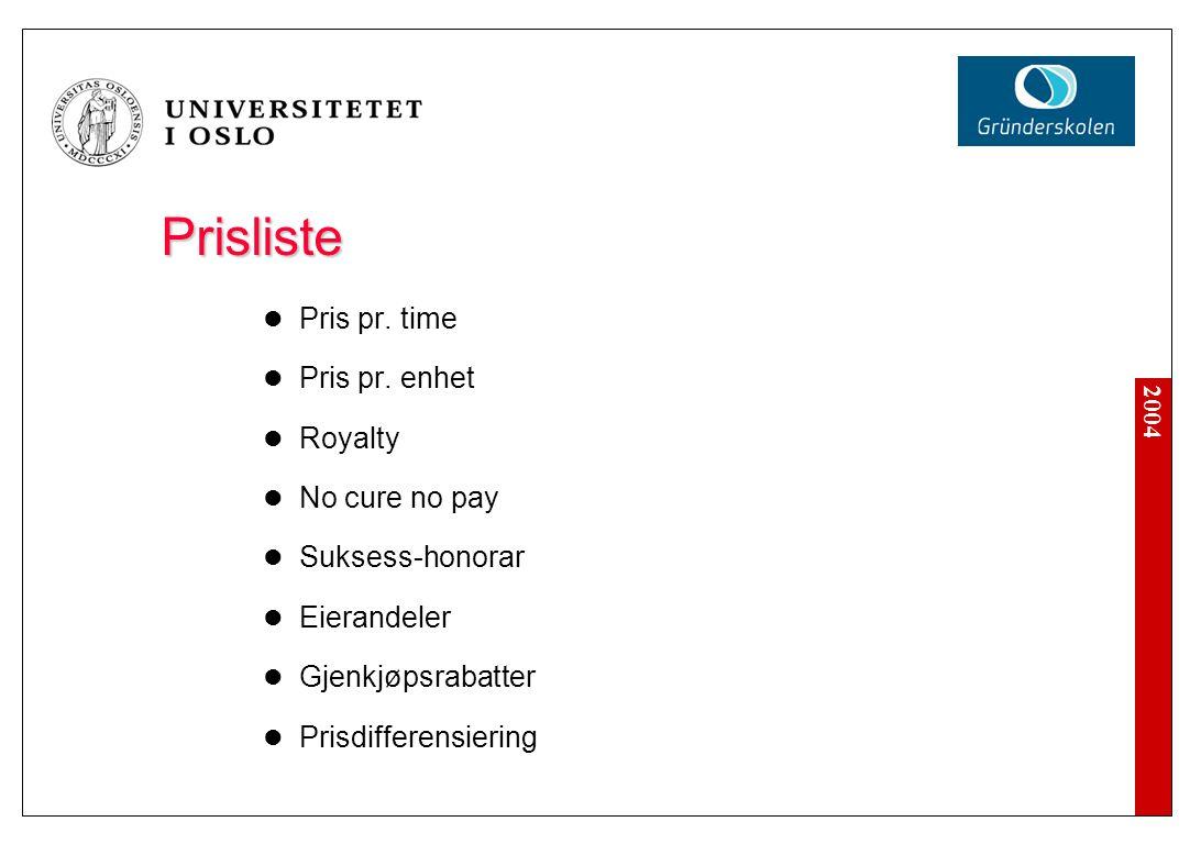 2004 Prisliste Pris pr. time Pris pr.