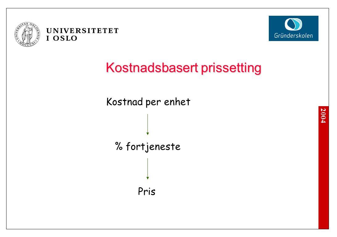 2004 Kostnadsbasert Kostnad per enhet % fortjeneste Pris (Faste og variable kostnader) Kostnadsbasert prissetting