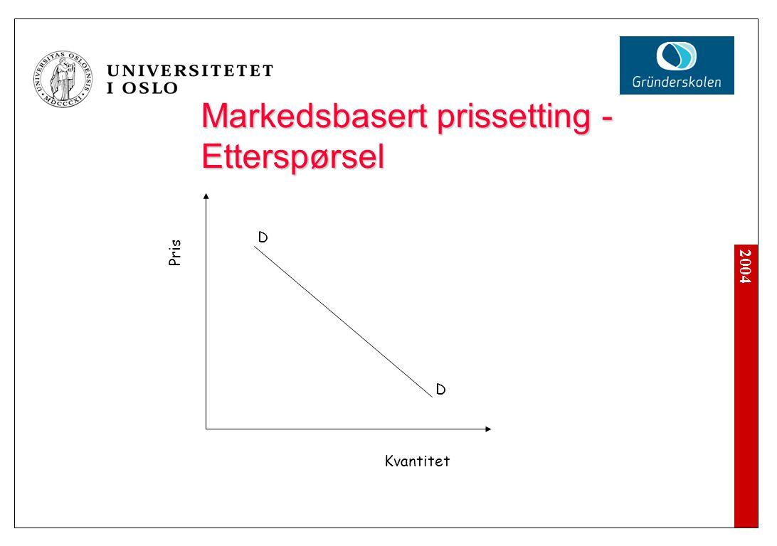 2004 Kvantitet Pris D D Markedsbasert prissetting - Etterspørsel