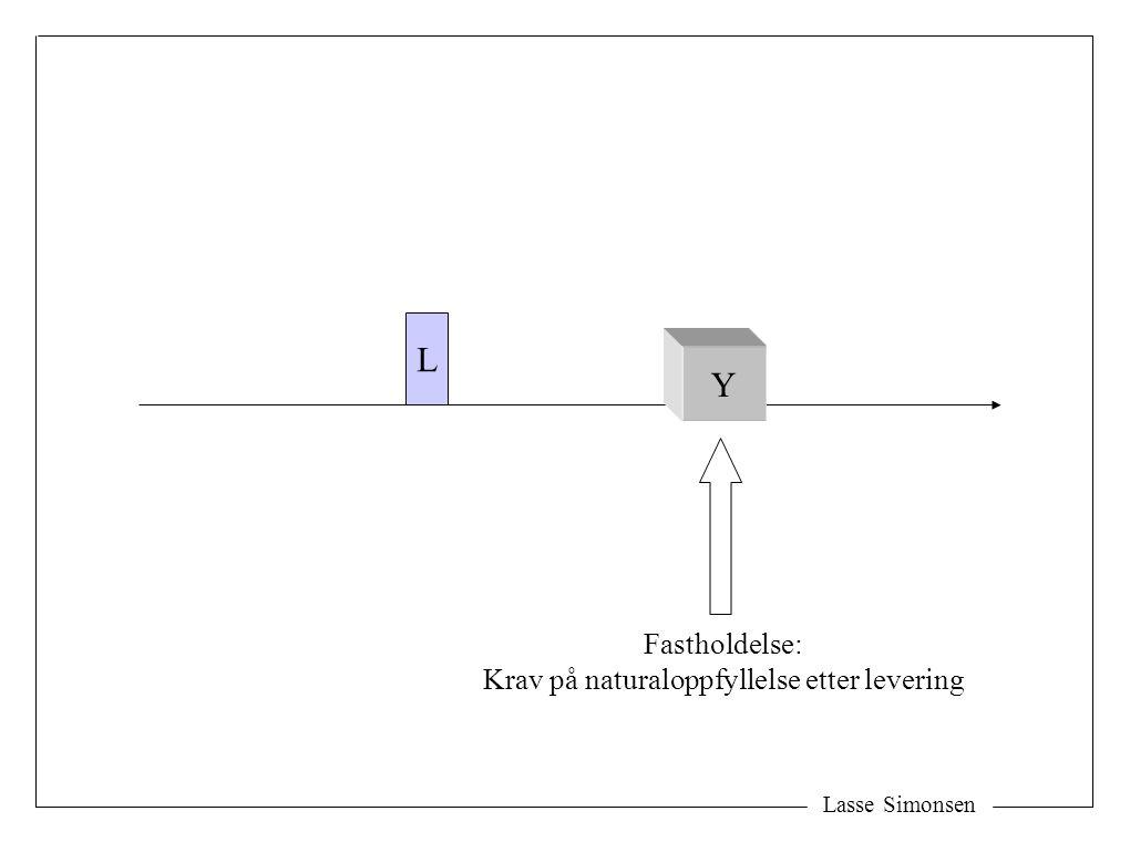 Lasse Simonsen L Y Fastholdelse: Krav på naturaloppfyllelse etter levering