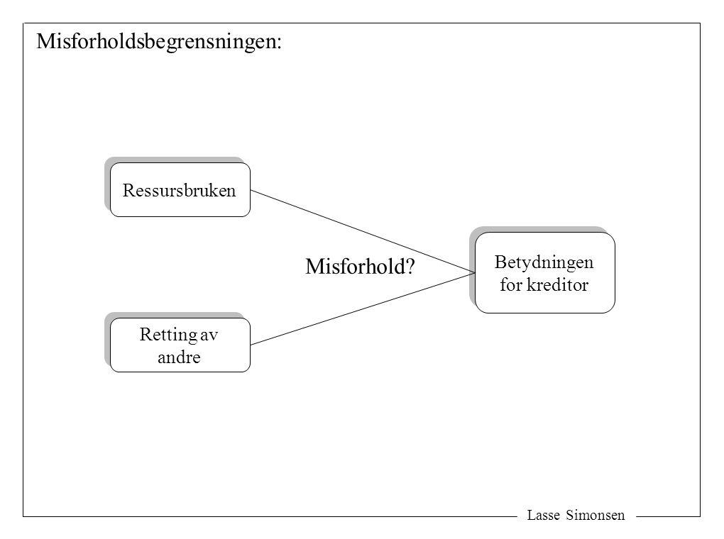 Lasse Simonsen Misforholdsbegrensningen: Ressursbruken Retting av andre Retting av andre Betydningen for kreditor Betydningen for kreditor Misforhold
