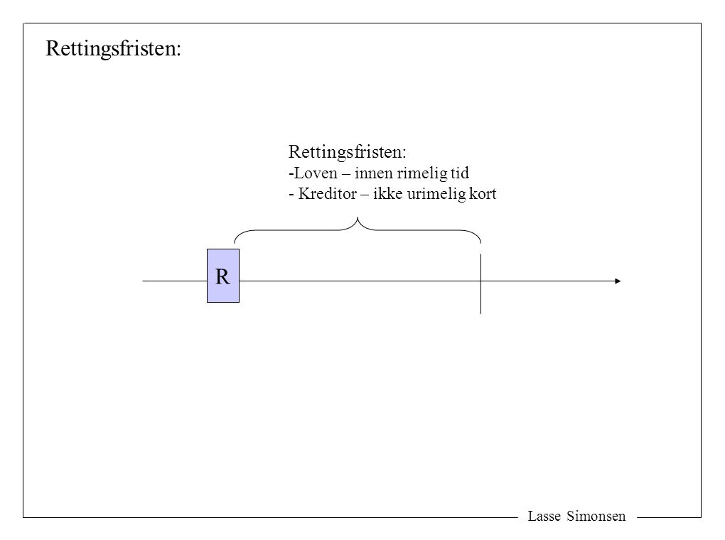 Lasse Simonsen Rettingsfristen: R -Loven – innen rimelig tid - Kreditor – ikke urimelig kort