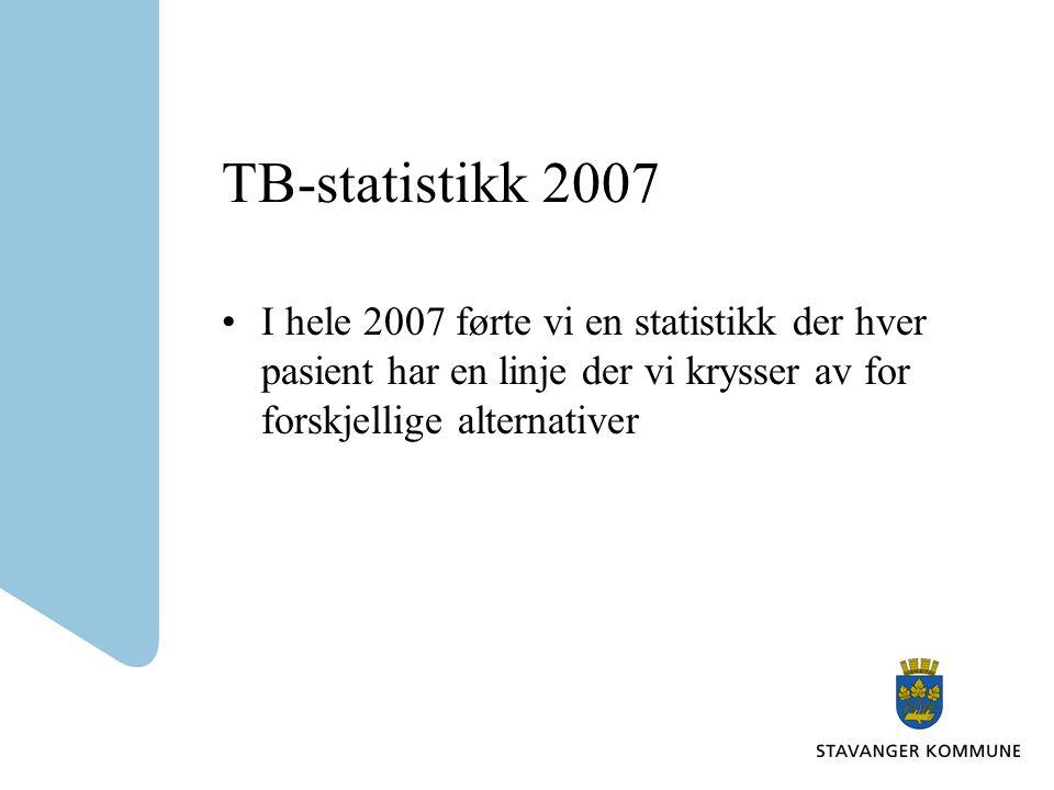 TB-statistikk 2007 I hele 2007 førte vi en statistikk der hver pasient har en linje der vi krysser av for forskjellige alternativer