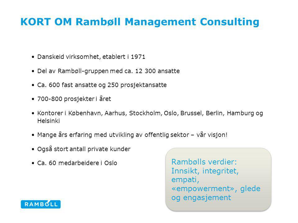 KORT OM Rambøll Management Consulting Danskeid virksomhet, etablert i 1971 Del av Rambøll-gruppen med ca. 12 300 ansatte Ca. 600 fast ansatte og 250 p