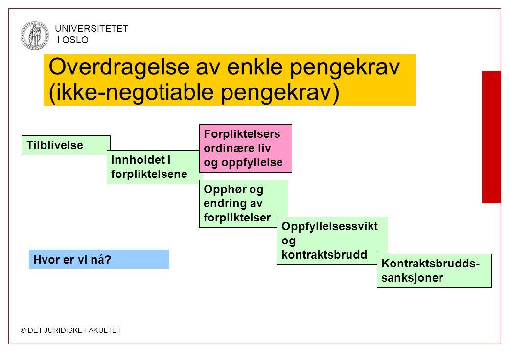 © DET JURIDISKE FAKULTET UNIVERSITETET I OSLO Overdragelse av enkle pengekrav (ikke-negotiable pengekrav) Tilblivelse Innholdet i forpliktelsene Opphø