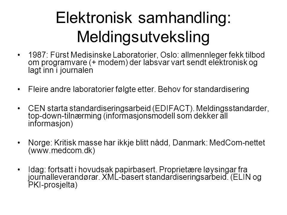Elektronisk samhandling: Meldingsutveksling 1987: Fürst Medisinske Laboratorier, Oslo: allmennleger fekk tilbod om programvare (+ modem) der labsvar v