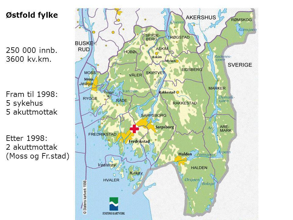 Østfold fylke 250 000 innb. 3600 kv.km. Fram til 1998: 5 sykehus 5 akuttmottak Etter 1998: 2 akuttmottak (Moss og Fr.stad)