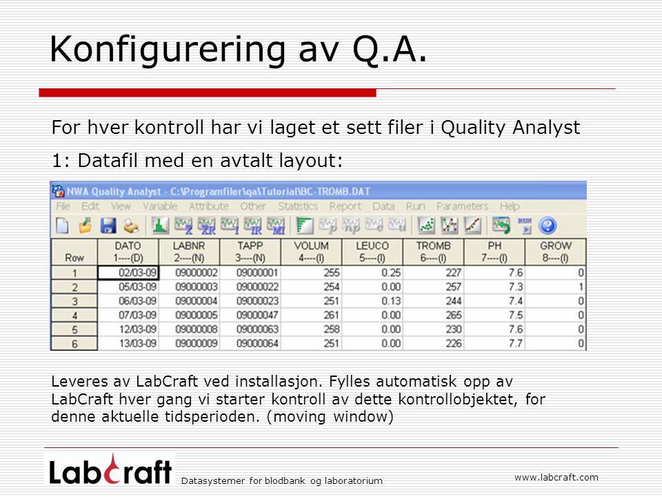 Datasystemer for blodbank og laboratorium www.labcraft.com Konfigurering av Q.A.