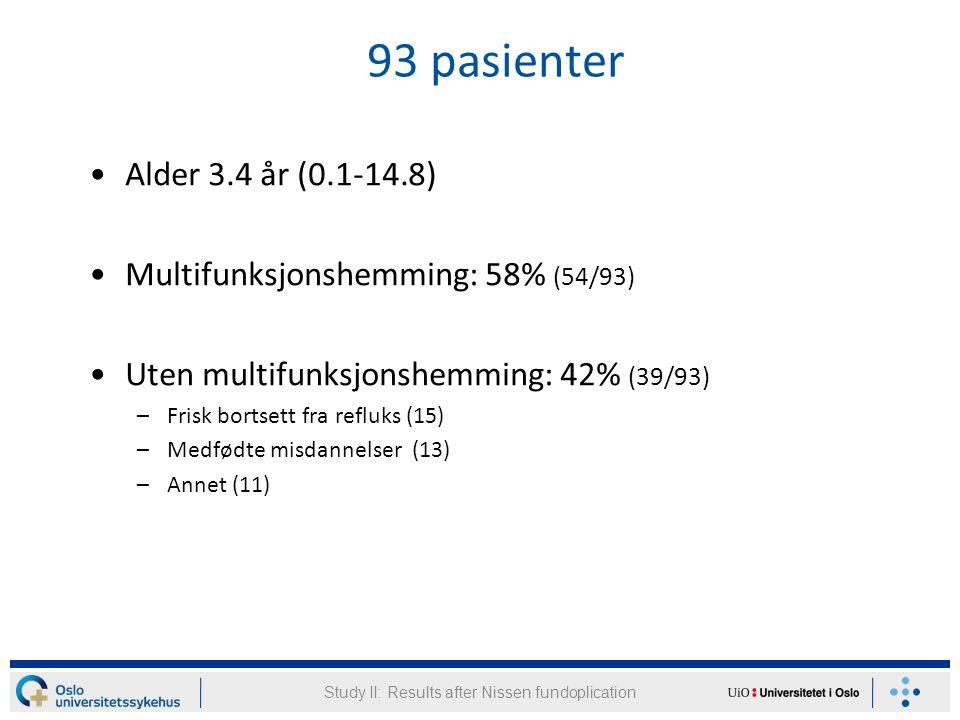 93 pasienter Alder 3.4 år (0.1-14.8) Multifunksjonshemming: 58% (54/93) Uten multifunksjonshemming: 42% (39/93) –Frisk bortsett fra refluks (15) –Medf
