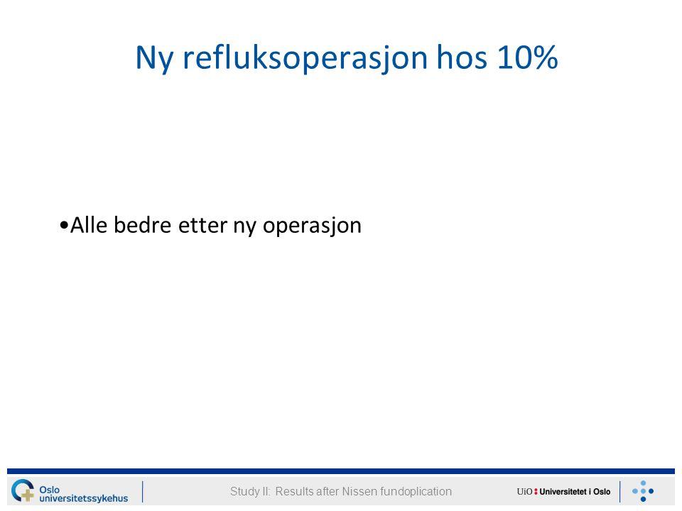 Ny refluksoperasjon hos 10% Alle bedre etter ny operasjon Study II: Results after Nissen fundoplication