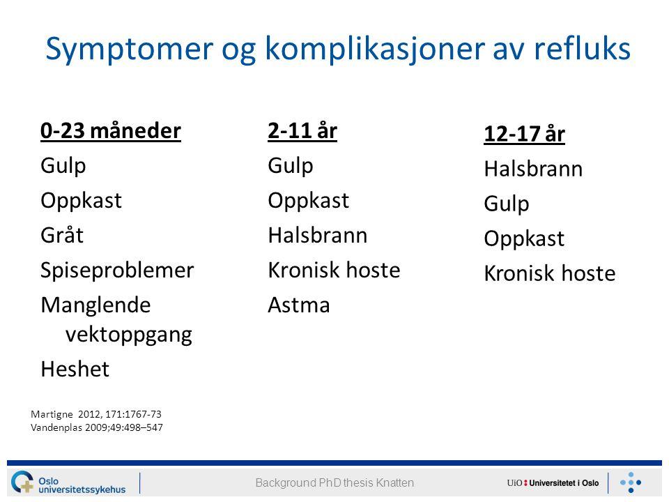 Symptomer og komplikasjoner av refluks 0-23 måneder Gulp Oppkast Gråt Spiseproblemer Manglende vektoppgang Heshet 2-11 år Gulp Oppkast Halsbrann Kroni