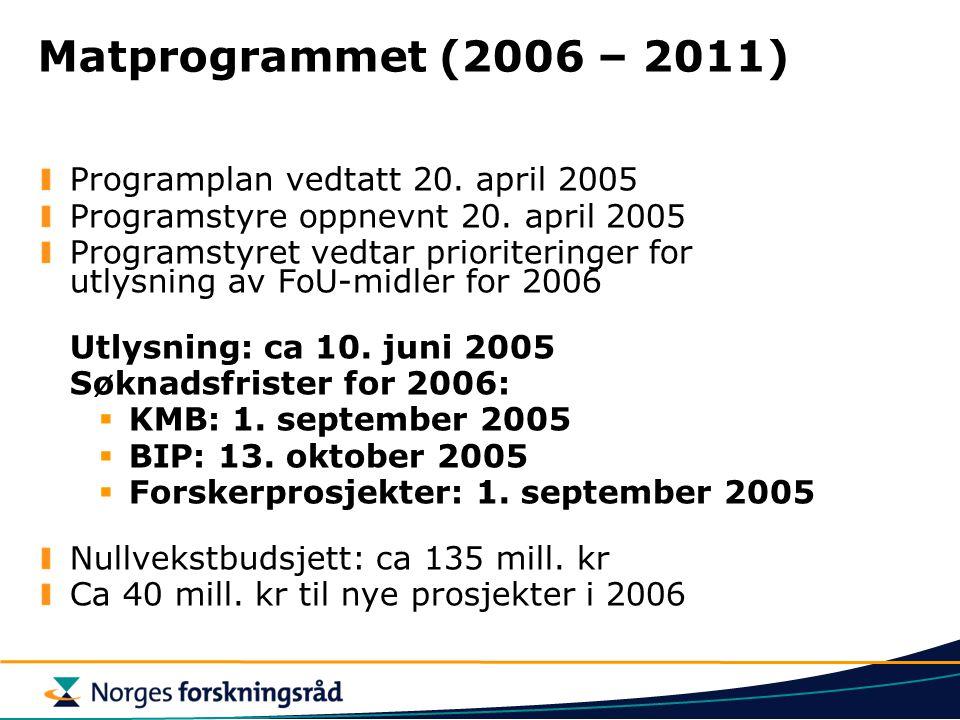 Matprogrammet (2006 – 2011) Programplan vedtatt 20. april 2005 Programstyre oppnevnt 20. april 2005 Programstyret vedtar prioriteringer for utlysning