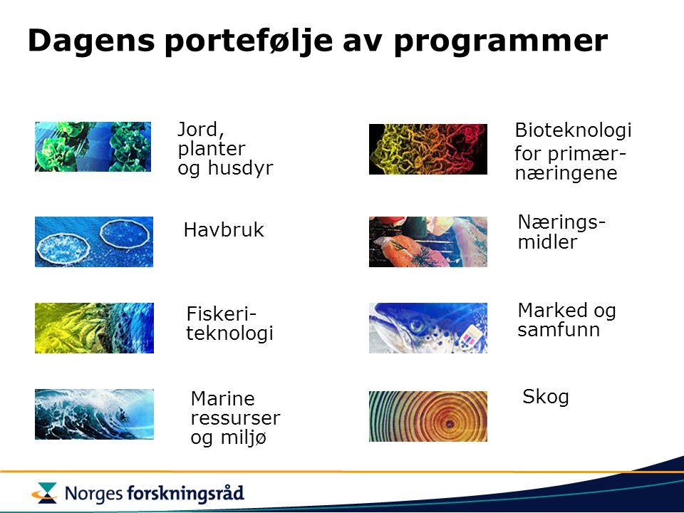 Dagens portefølje av programmer Bioteknologi for primær- næringene Jord, planter og husdyr Nærings- midler Skog Marked og samfunn Havbruk Fiskeri- teknologi Marine ressurser og miljø