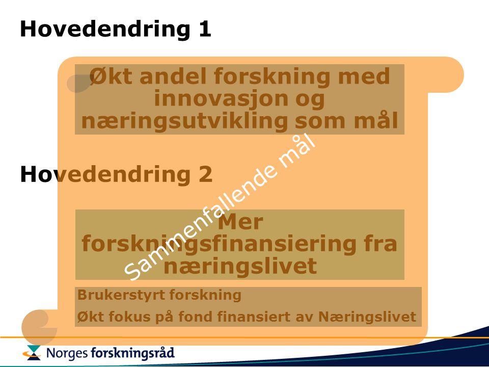 Hovedendring 1 Økt andel forskning med innovasjon og næringsutvikling som mål Hovedendring 2 Mer forskningsfinansiering fra næringslivet Brukerstyrt f