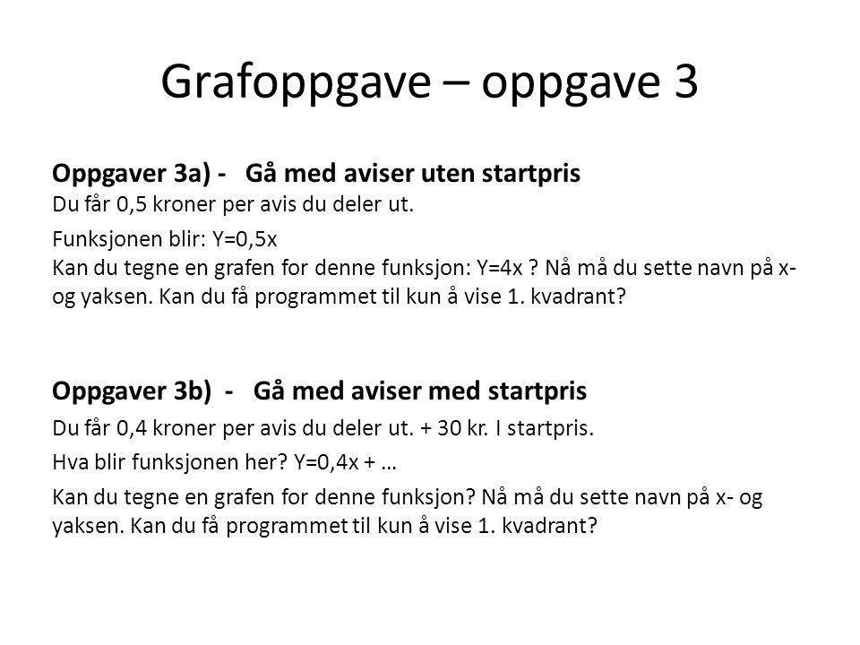Grafoppgave – oppgave 3 Oppgaver 3a) - Gå med aviser uten startpris Du får 0,5 kroner per avis du deler ut. Funksjonen blir: Y=0,5x Kan du tegne en gr