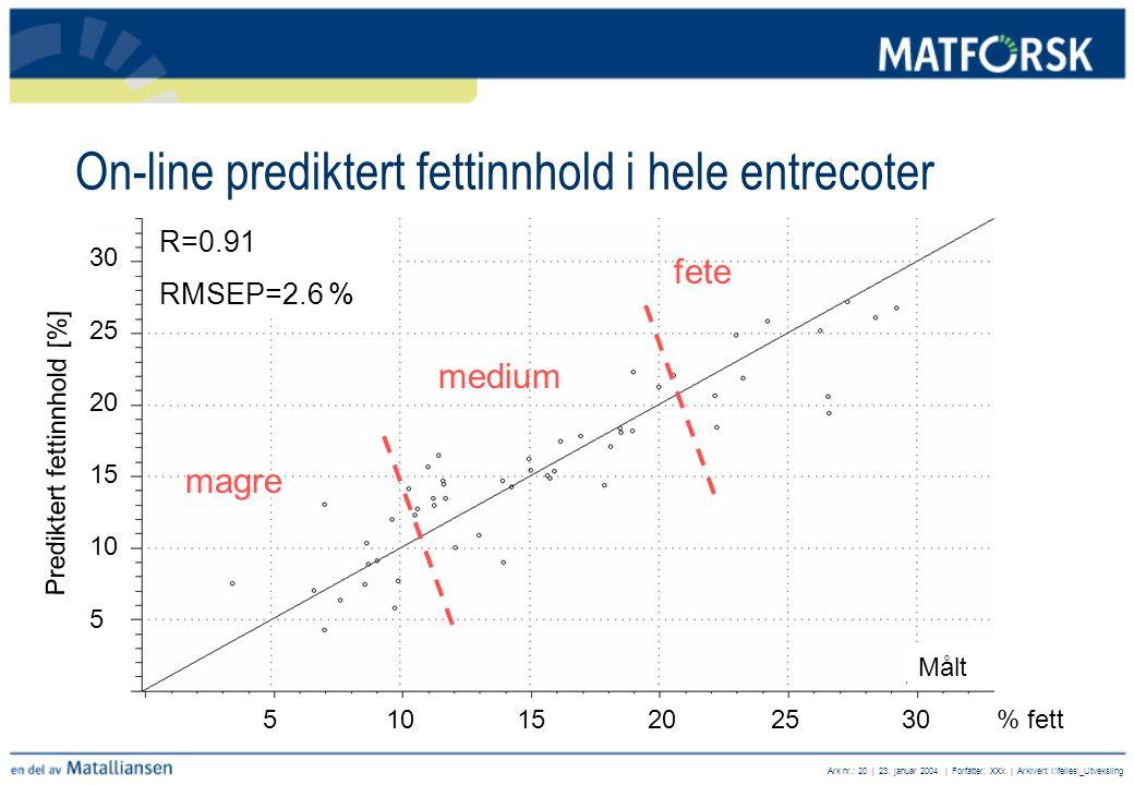 Ark nr.: 20 | 23. januar 2004 | Forfatter: XXx | Arkivert: I:\felles\_Utveksling On-line prediktert fettinnhold i hele entrecoter R=0.91 RMSEP=2.6 % 5