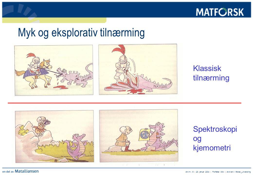 Ark nr.: 5 | 23. januar 2004 | Forfatter: XXx | Arkivert: I:\felles\_Utveksling Myk og eksplorativ tilnærming Klassisk tilnærming Spektroskopi og kjem