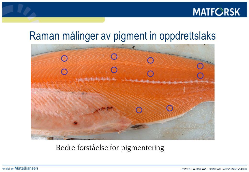 Ark nr.: 53 | 23. januar 2004 | Forfatter: XXx | Arkivert: I:\felles\_Utveksling Raman målinger av pigment in oppdrettslaks Bedre forståelse for pigme
