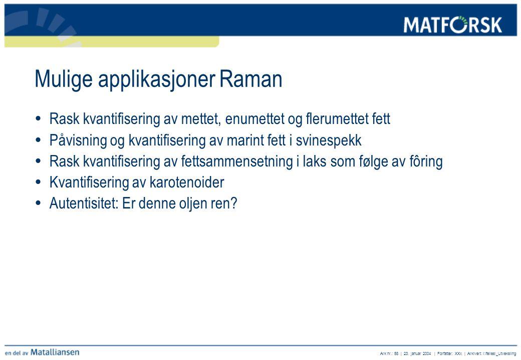 Ark nr.: 58 | 23. januar 2004 | Forfatter: XXx | Arkivert: I:\felles\_Utveksling Mulige applikasjoner Raman  Rask kvantifisering av mettet, enumettet