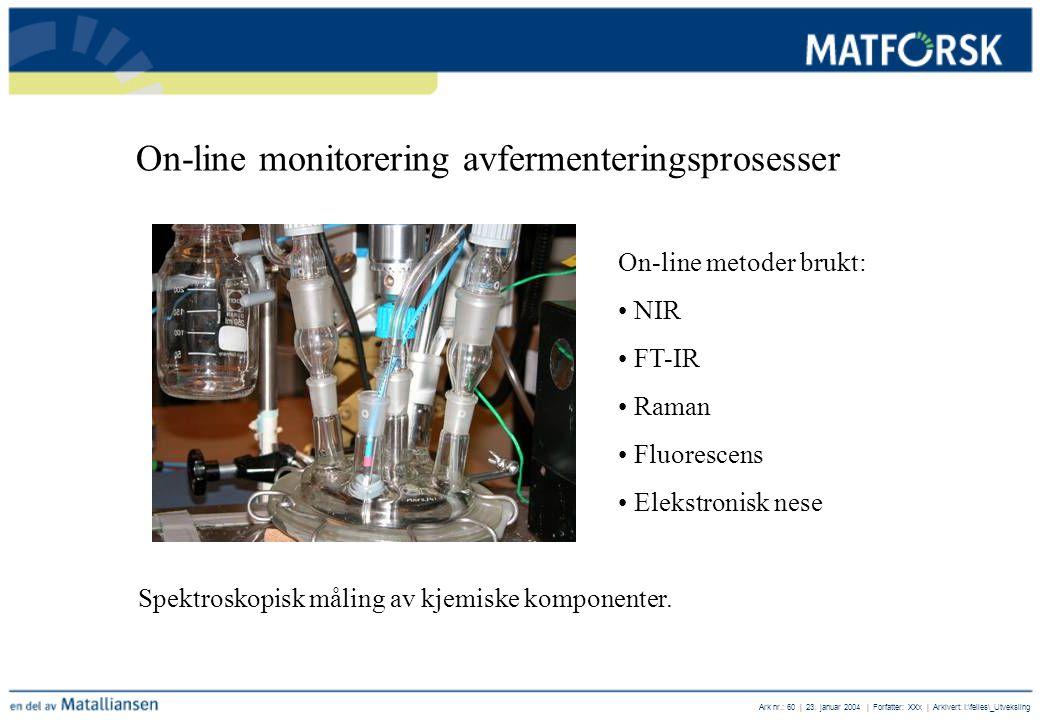 Ark nr.: 60 | 23. januar 2004 | Forfatter: XXx | Arkivert: I:\felles\_Utveksling On-line monitorering avfermenteringsprosesser On-line metoder brukt: