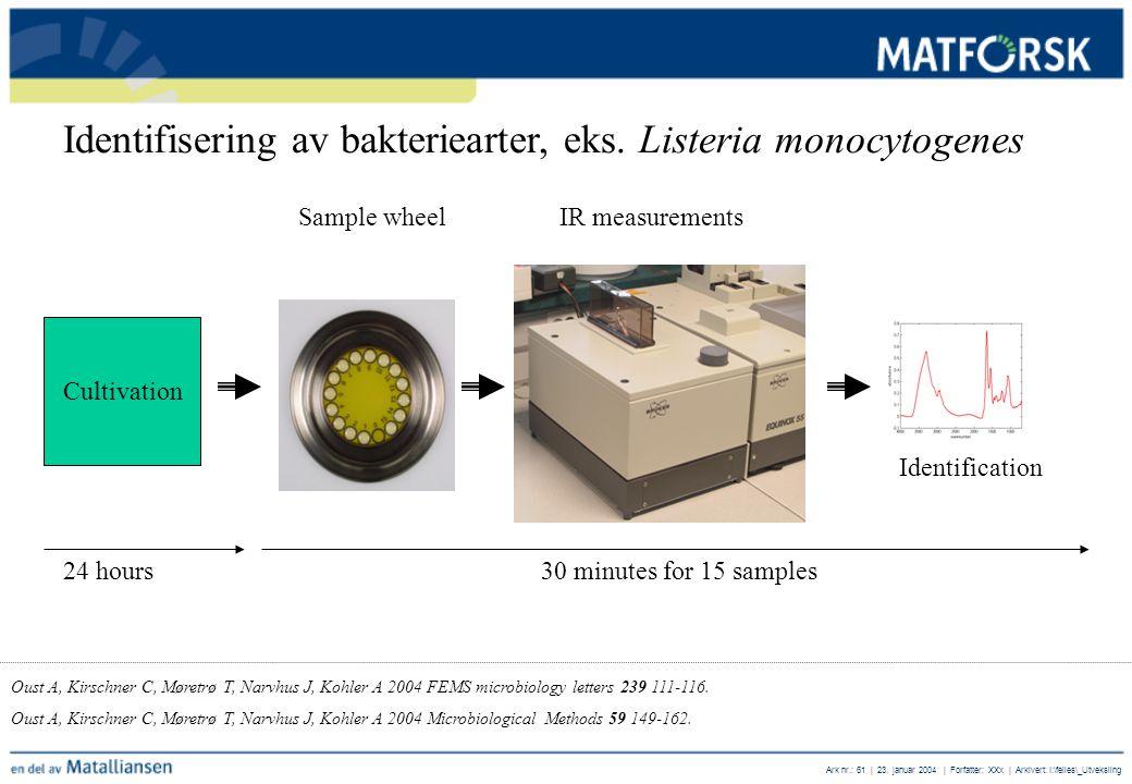 Ark nr.: 61 | 23. januar 2004 | Forfatter: XXx | Arkivert: I:\felles\_Utveksling IR measurementsSample wheel Identifisering av bakteriearter, eks. Lis