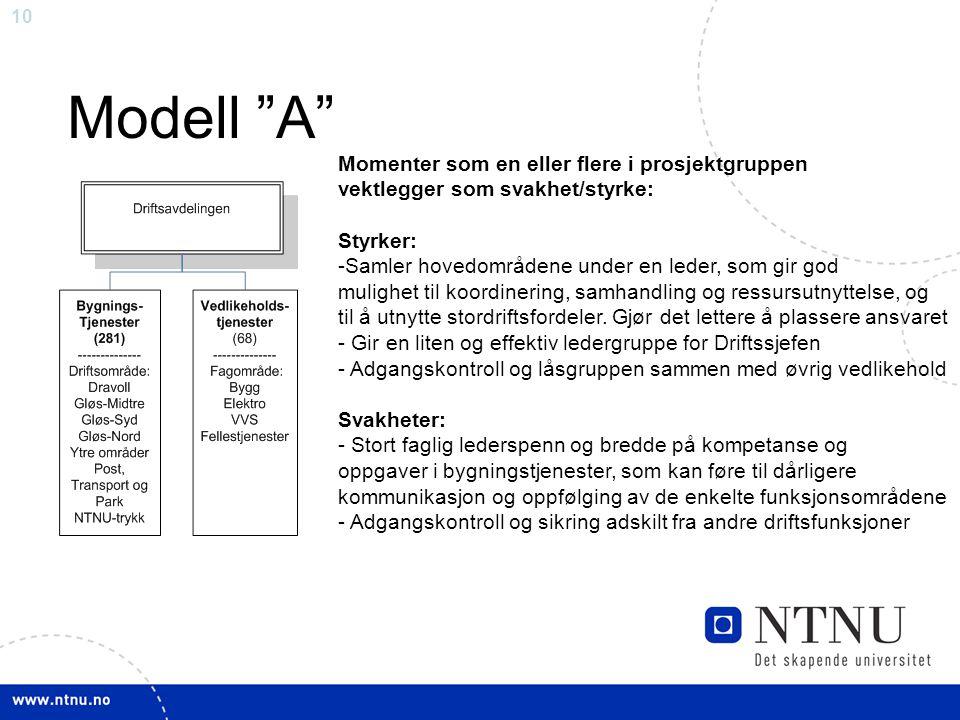 10 Modell A Momenter som en eller flere i prosjektgruppen vektlegger som svakhet/styrke: Styrker: -Samler hovedområdene under en leder, som gir god mulighet til koordinering, samhandling og ressursutnyttelse, og til å utnytte stordriftsfordeler.