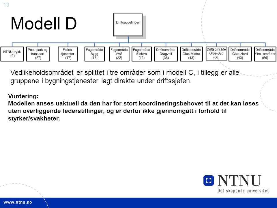 13 Modell D Vurdering: Modellen anses uaktuell da den har for stort koordineringsbehovet til at det kan løses uten overliggende lederstillinger, og er derfor ikke gjennomgått i forhold til styrker/svakheter.