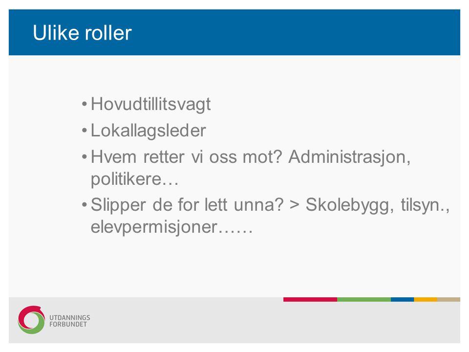 Arenaer for medbestemmelse i Bergen Kommunenivå: -Byrådsavdeling BBS - Arbeidsmiljøutvalg AMU -Informasjonsmøter - Drøftinger - forhandlinger Skolenivå - informasjonsmøte - drøftinger