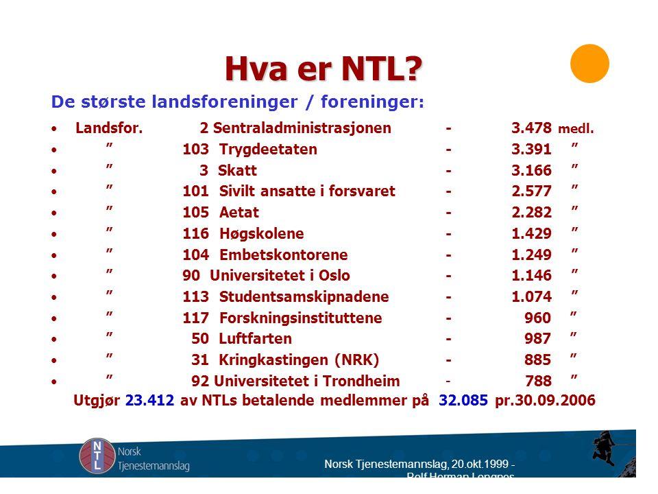 Norsk Tjenestemannslag, 20.okt.1999 - Rolf Herman Longnes Landsfor.