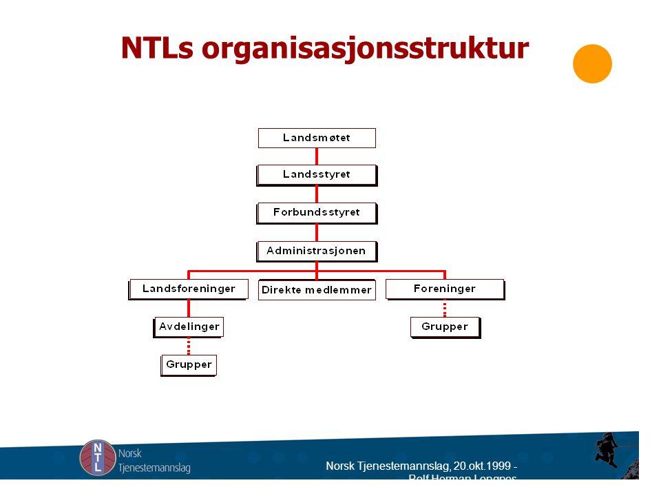 Norsk Tjenestemannslag, 20.okt.1999 - Rolf Herman Longnes NTLs organisasjonsstruktur