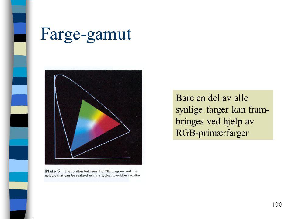 100 Farge-gamut Bare en del av alle synlige farger kan fram- bringes ved hjelp av RGB-primærfarger