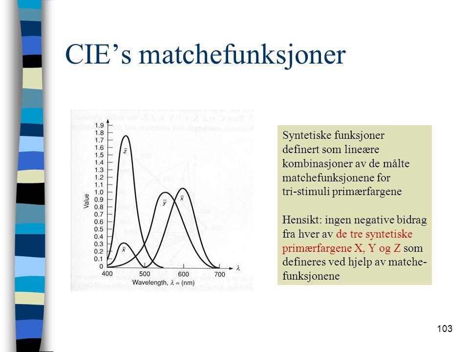 103 CIE's matchefunksjoner Syntetiske funksjoner definert som lineære kombinasjoner av de målte matchefunksjonene for tri-stimuli primærfargene Hensik