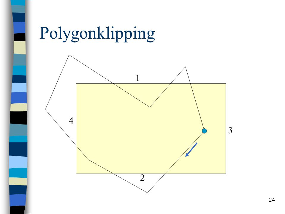 24 Polygonklipping 1 2 3 4