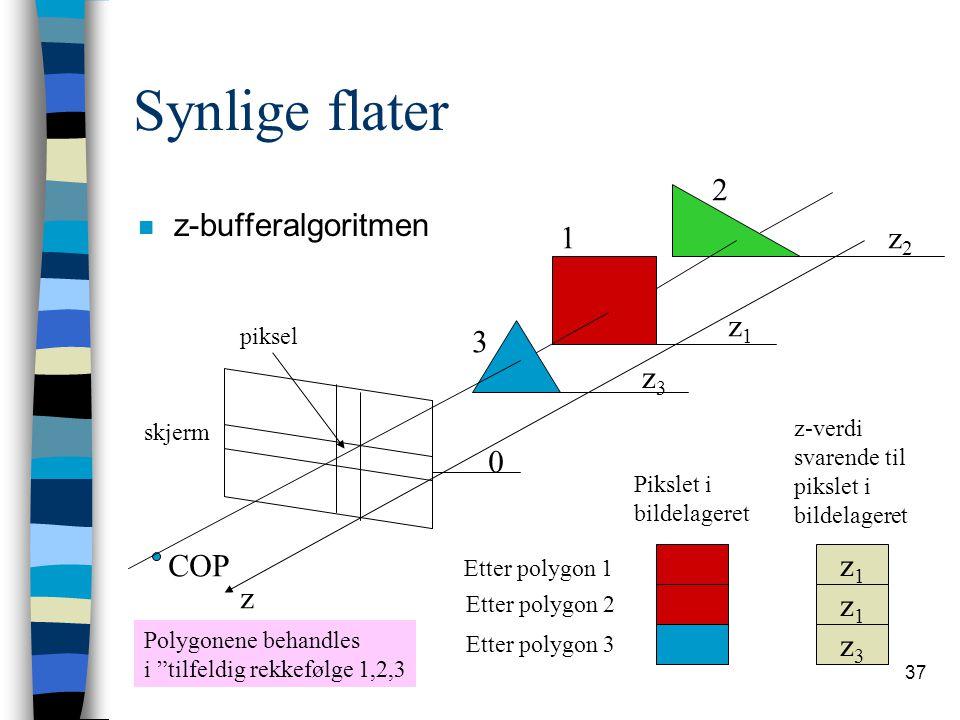 37 Synlige flater n z-bufferalgoritmen COP 1 2 3 Pikslet i bildelageret z-verdi svarende til pikslet i bildelageret z1z1 z3z3 z1z1 Etter polygon 1 Ett