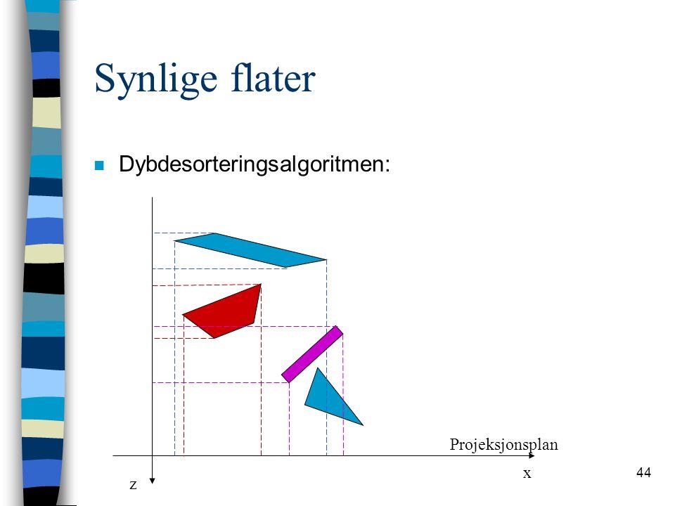44 Synlige flater n Dybdesorteringsalgoritmen: z x Projeksjonsplan