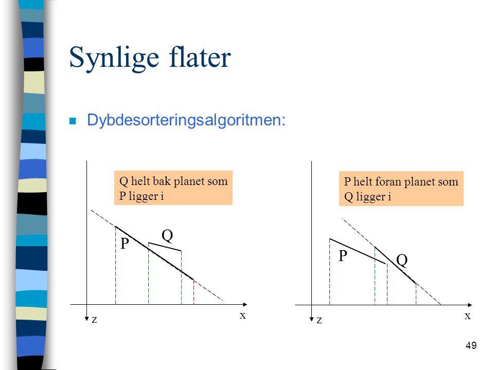 49 Synlige flater n Dybdesorteringsalgoritmen: z x Q P Q helt bak planet som P ligger i z x P Q P helt foran planet som Q ligger i