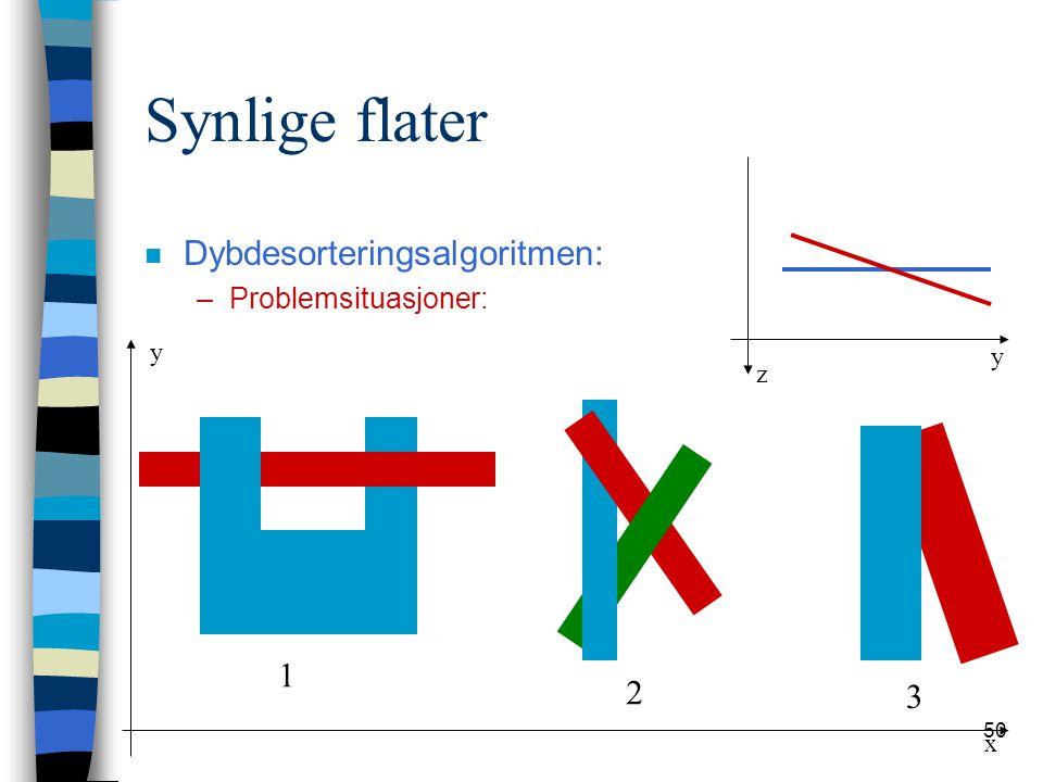 50 Synlige flater n Dybdesorteringsalgoritmen: –Problemsituasjoner: 1 2 3 y x z y
