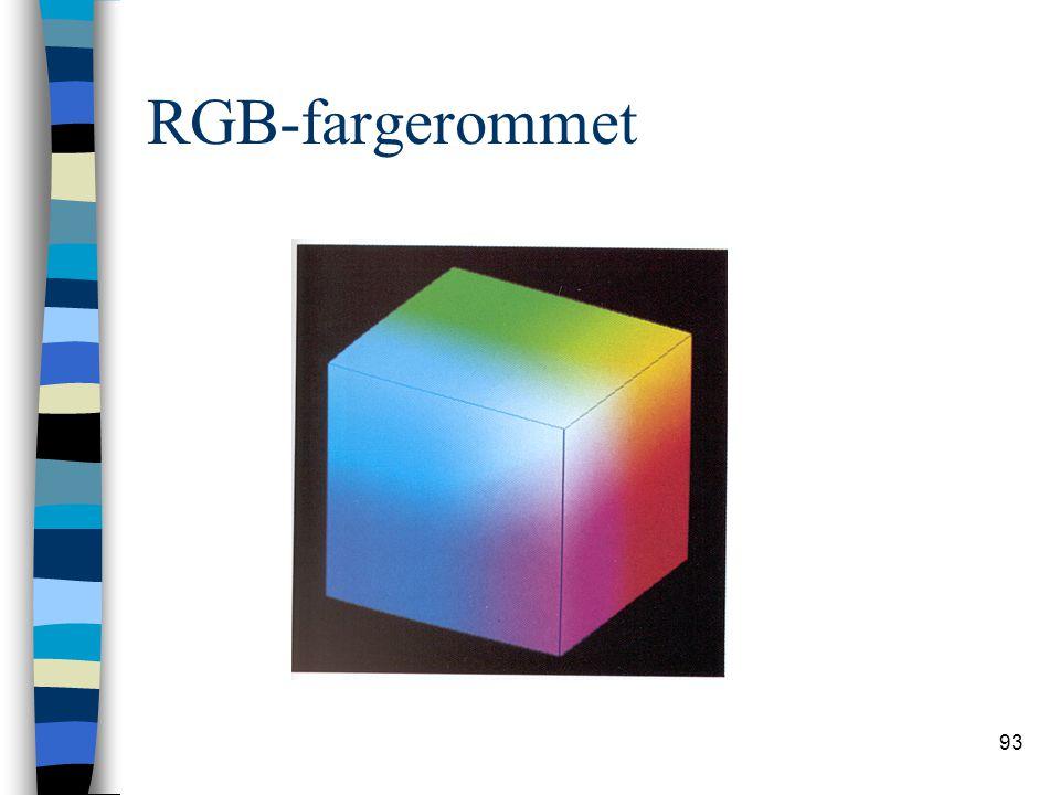 93 RGB-fargerommet