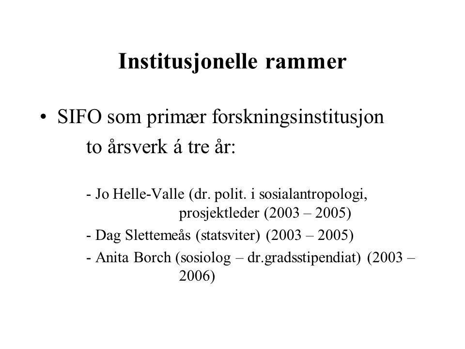 Institusjonelle rammer SIFO som primær forskningsinstitusjon to årsverk á tre år: - Jo Helle-Valle (dr. polit. i sosialantropologi, prosjektleder (200