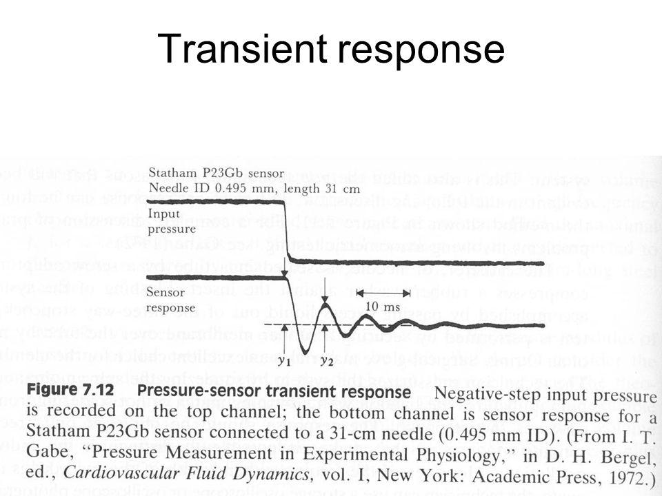 Fysisk institutt - Rikshospitalet 12 Transient response